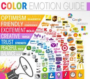 Емоційні логотипи